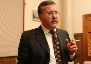 Гриценко прогнозирует давление власти на Батьківщину путем фабрикации уголовных дел