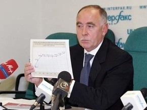 После скандального случая в Москве все сотрудники ФСКН пройдут тест на наркотики