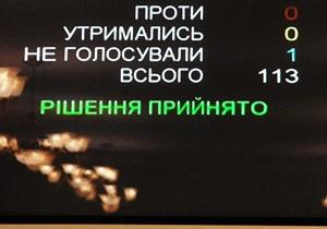 Завтра депутаты примут бюджет Киева на 2012 год