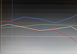 Кипрский кризис - Кипрский кризис негативно влияет на рейтинги всех стран ЕС - Moody s