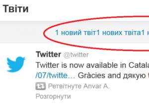У Twitter появился украиноязычный интерфейс