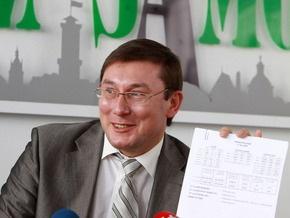 Генпрокуратура отказалась возбуждать дело против Луценко