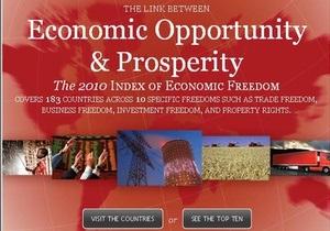 Рейтинг экономических свобод: Украина оказалась между Либерией и Того