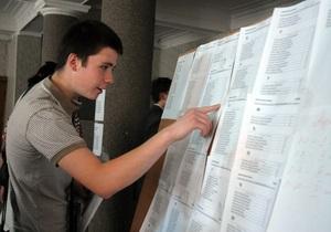 Яндекс выяснил, как украинские выпускники готовились к экзаменам и ВНО