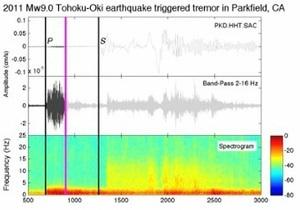 Данные о землетрясении в Японии превратили в аудиозапись
