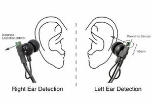 В Японии представили наушники с функцией распознавания уха