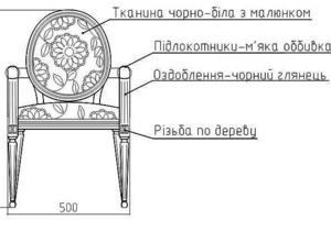 Гостиница Верховной Рады приобрела стулья по семь тысяч за штуку