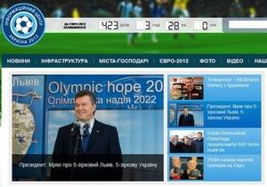 Эксперт: На продвижение сайта Евро-2012 выделили в десятки раз больше денег, чем необходимо