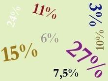 Госкомстат: Инфляция в Украине в июне замедлилась до 0,8%