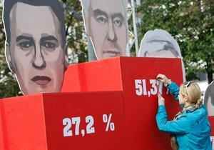 Навальный не признает поражение, собирая тысячи сторонников на Болотной. В Мосгоризбиркоме вспомнили  оранжевую революцию