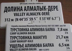 Крим - українська мова - покажчики