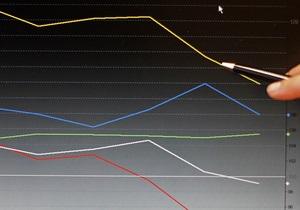 Украинские банки - Рейтинг Украины - На фоне общей неблагоприятной ситуации Fitch наносит еще один  удар  по банковскому сектору Украины