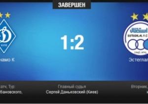 Смешанный состав Динамо проиграл иранскому чемпиону