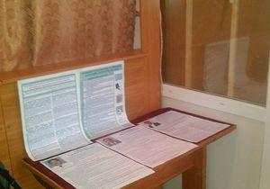На виборах у Севастополі спостерігачі Опори зафіксували низку порушень
