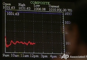 Індекс Borsa Istanbul 100 у понеділок обвалився на 10,47%