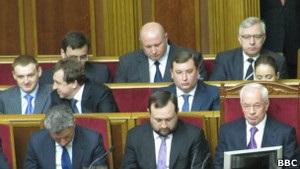 Рада - Уряд - резолюція недовіри уряду - Уряд звітує у Верховній Раді