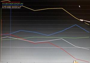 Фондовий ринок - Пожежа на Вуглегірській ТЕС обвалила індекс Української біржі до річного мінімуму