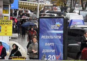 Партия регионов в 2012г получила 325,3 млн грн доходов