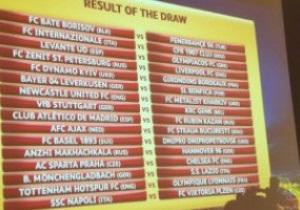 Лига Европы: Все результаты 1/8 финала