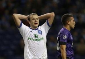 Порту - Динамо - 3:2. Комментарии после матча