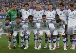 Динамо узнало потенциальных соперников по квалификации Лиги Чемпионов