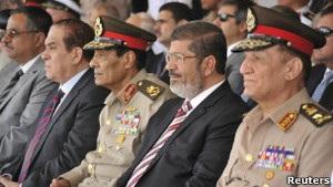 Суд Єгипту кинув виклик президенту