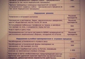 Сор из избы. Легионер Динамо рассказал о системе клубных штрафов