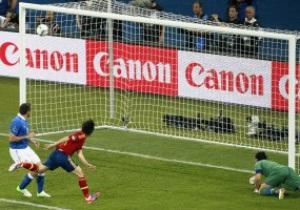 Испания первой в истории выиграла два чемпионата Европы подряд
