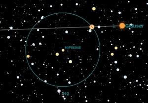 Астрономи знайшли найбільш схожу на Сонце зірку
