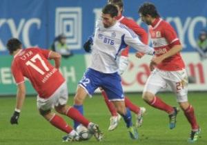 РПЛ: Зенит едва не проиграл Рубину, Динамо уступает Спартаку