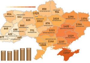 Названі найкримінальніші регіони України