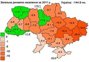 Держкомстат: Населення України за 2011 рік скоротилося на 145 тисяч осіб