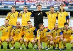 Сборная Украины минимально поднялась в рейтинге FIFA