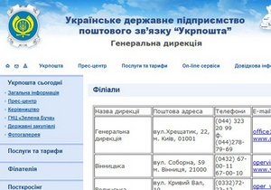 Укрпочта потратит почти миллион гривен на услуги по продвижению портала