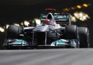 Эксперты определили самый шумный болид Формулы-1
