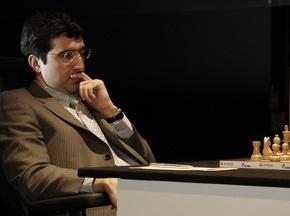 Звання чемпіона світу з шахів розіграють за новими правилами