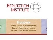 Reputation Institute пришел в Украину