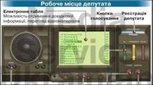 СБУ: Втручання в систему Рада не було (оновлено)