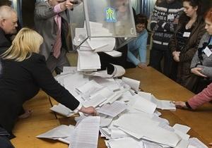 ЦИК обработал 6,04%: Янукович опережает Тимошенко почти на 17%
