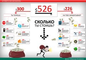 Сколько стоит пользователь Рунета?