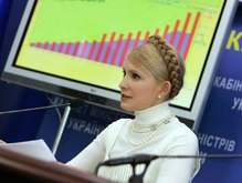 Тимошенко: Украина имеет достаточно газа, чтобы обеспечить себя и транзит в Европу