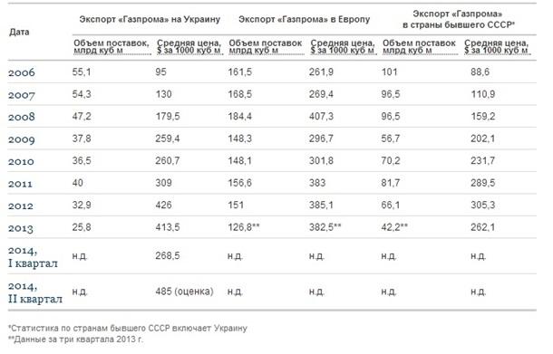 Из плена террористов освобождены 17 украинских бойцов, - Порошенко - Цензор.НЕТ 8234