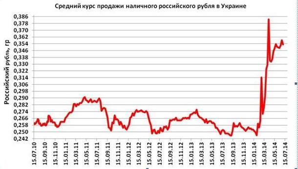 home-kredit-bank-adresa-v-ekaterinburge