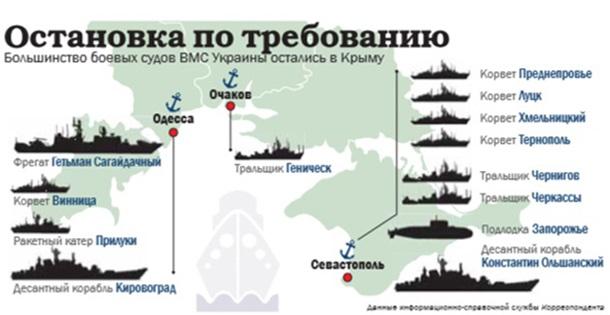 Порошенко поздравил военных моряков с днем ВМС Украины - Цензор.НЕТ 7225