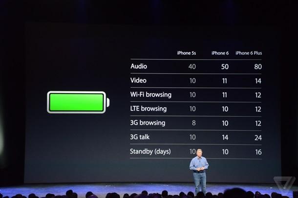 Презентация iPhone 6 онлайн трансляция