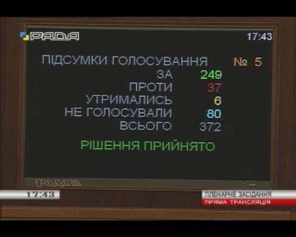 Новая Рада избрала руководителей почти всех комитетов
