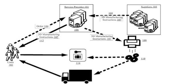 Amazon будет печатать товары на 3Д принтере
