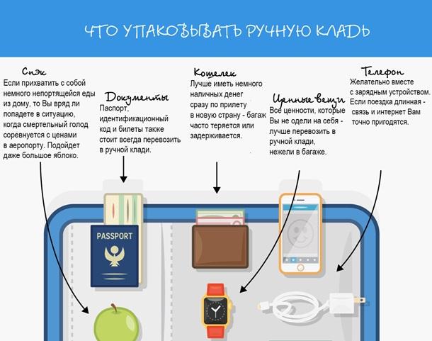 Графическое руководство для туристов-новичков, фото - Общество. «The Kiev Times»