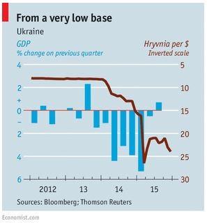 Перспективы Украины очень туманны