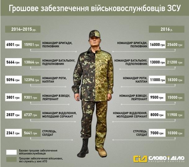 Будет ли украина платить пенсии жителям донбасса в 2017